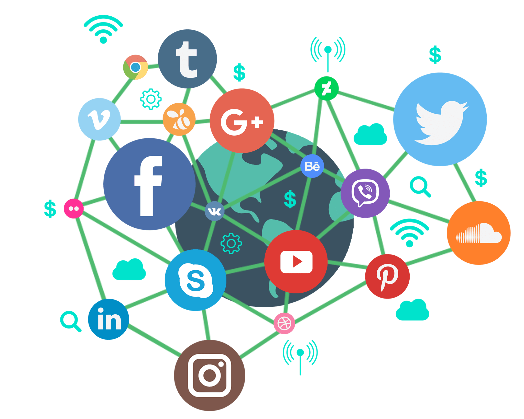 Social Media Marketing – The Key To Drive Targeted Traffic To The Webpage