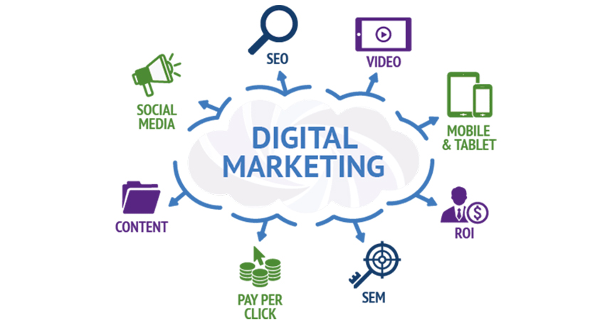 Top three trends for digital marketing in 2021